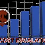 مروری بر روش های محاسبه بودجه ذخیره در صنعت ساخت
