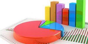 آمار هزینه پروژه