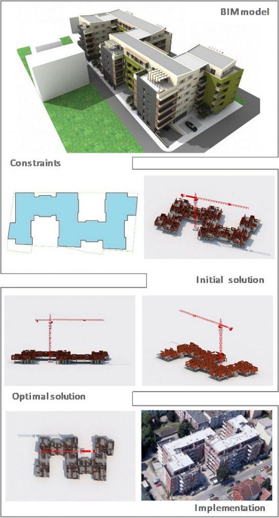 جانمایی تاورکرین با فناوری BIM
